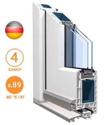 koemmerling-70-dveri